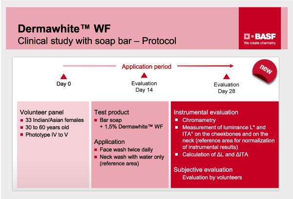Studio-clinico-con-sapone---Protocollo-S