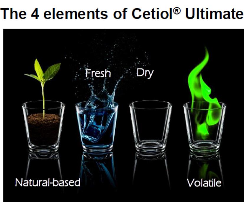 Cetiol<sup>®</sup> Ultimate èun emolliente innovativo 100% naturale,ultraleggero, biodegradabile