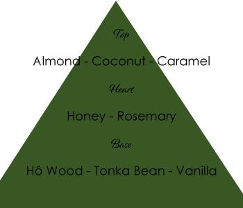 Piramide-SWEET-NATURE