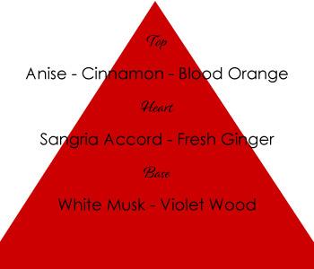 Piramide-VITAMINZ