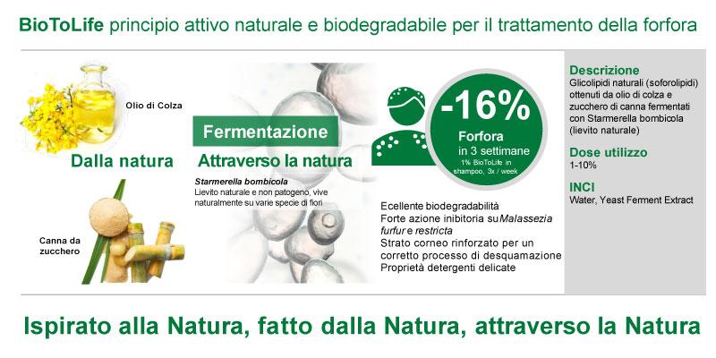 BioToLife® Ispirato alla NATURA, fatto dalla NATURA, attraverso la NATURA